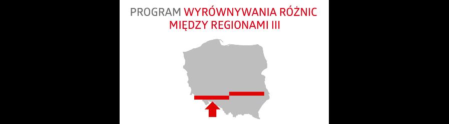Program wyrównywania różnic między regionami III